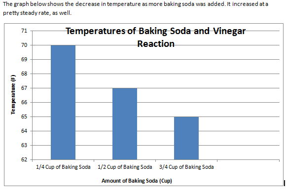 zinc reacts with vinegar Learn what other patients are saying about apple cider vinegar and zinc oxide.